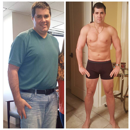 Fat Loss- The Facts and Nothing Else
